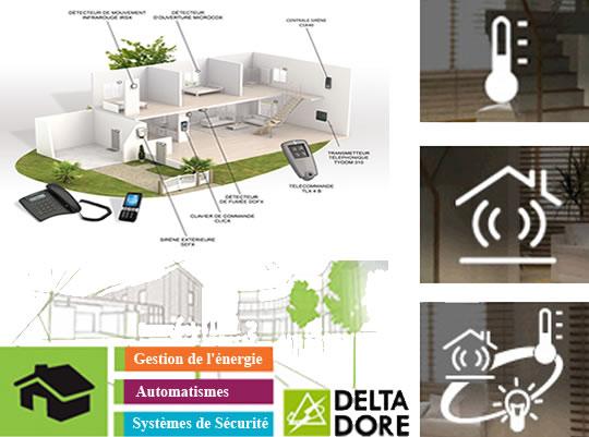 alarme sans fil 5 pieces devis immediat travaux ni vre soci t nmbjd. Black Bedroom Furniture Sets. Home Design Ideas