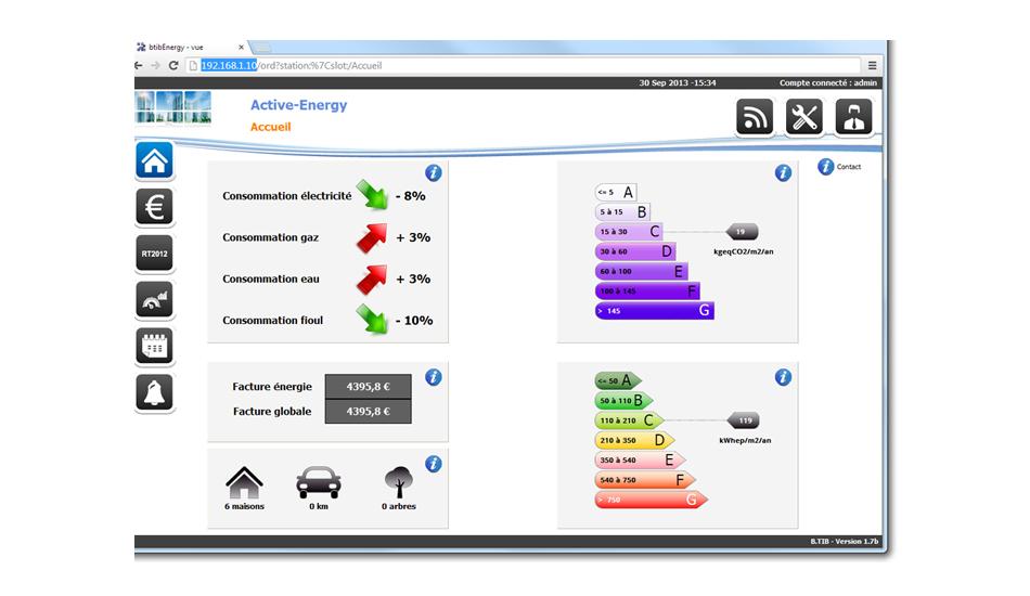 Active-Energy est une solution simple et évolutive qui permet de réduire les consommations jusqu'à 30% grâce, notamment, au pilotage des installations.