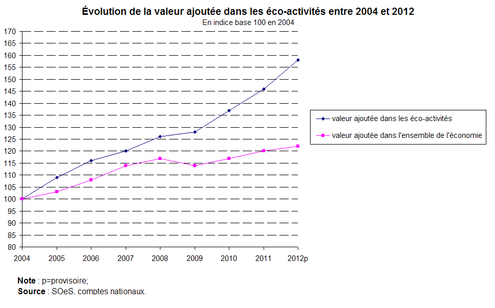 eco-activite-2014-5b