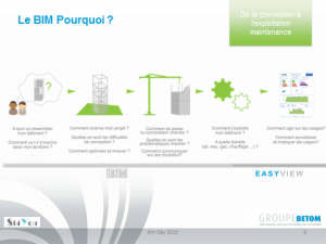 Bim Days – Groupe Betom – formation BIM