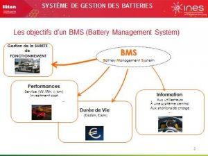 Les fonctions principales du Battery Management System. ( source INES)