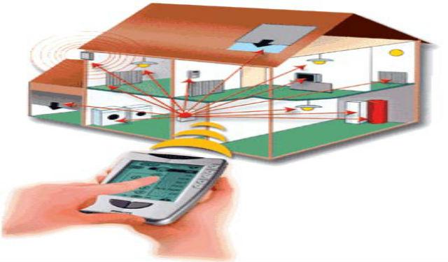 objets connect s l ouverture vers la nouvelle domotique fili re 3e. Black Bedroom Furniture Sets. Home Design Ideas
