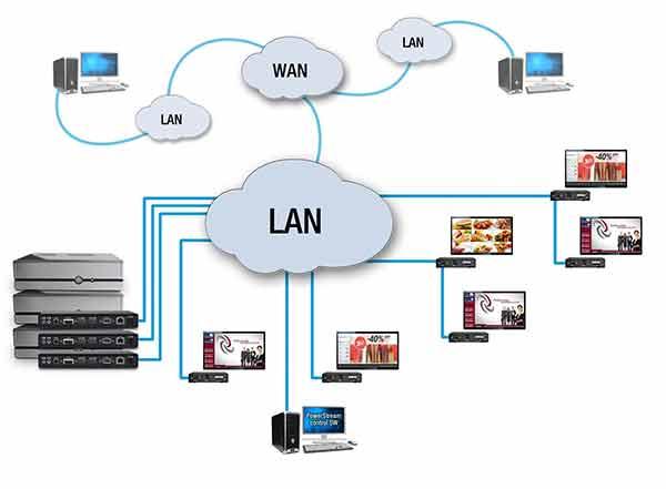 Video_Distribution_sur_IP