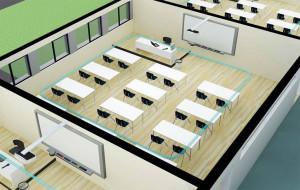 Exemple de boucle magnétique dans une salle de classe.