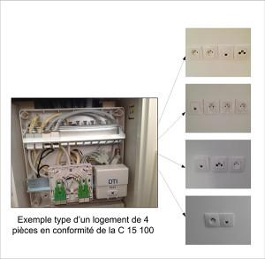 Exemple type d'un logement de 4 pièces en conformité de la C 15-100.