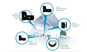 Système multiroom audio basé sur un ensemble Jongo de Pure utilisant la technologie Caskeid