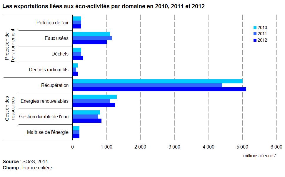 eco-activite-2014-4a