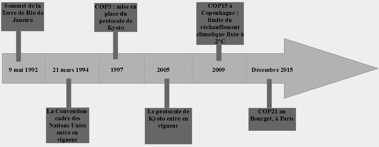 DR : Céline Delbecque