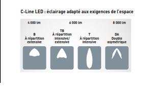 C-Line LED: éclairage adapté aux exigences de l'espace / (c) Trilux