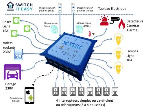 presentation box switchiteasy