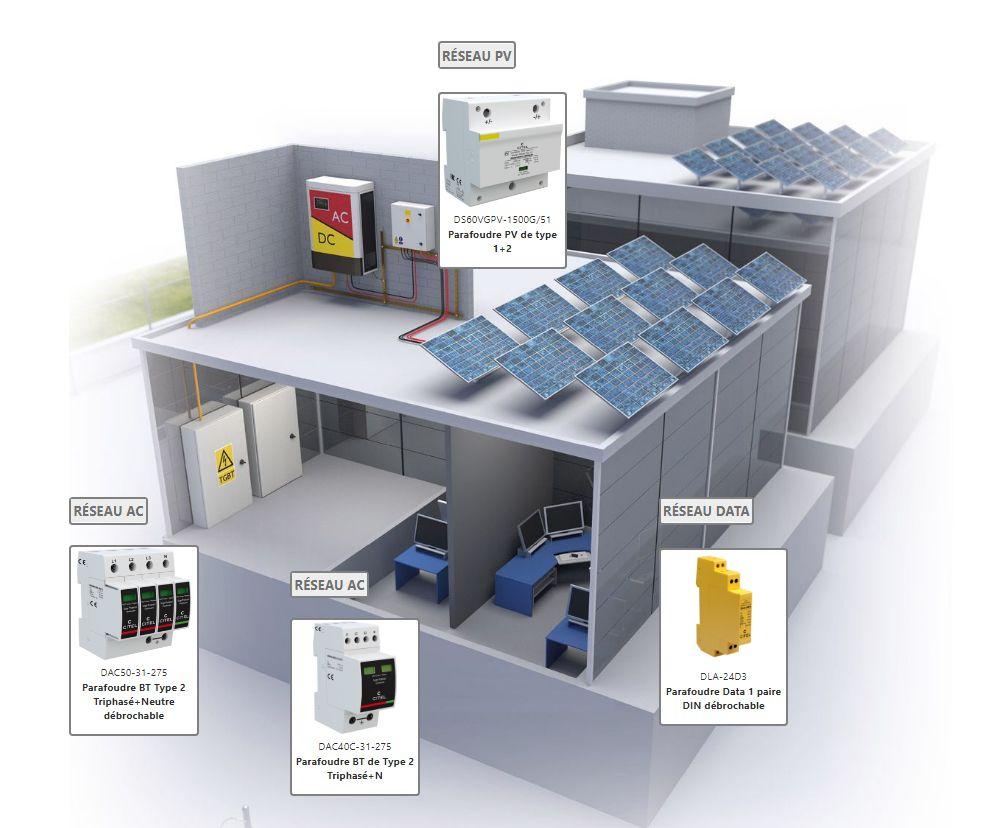 Le système innovant de parafoudre proposé par Citel.