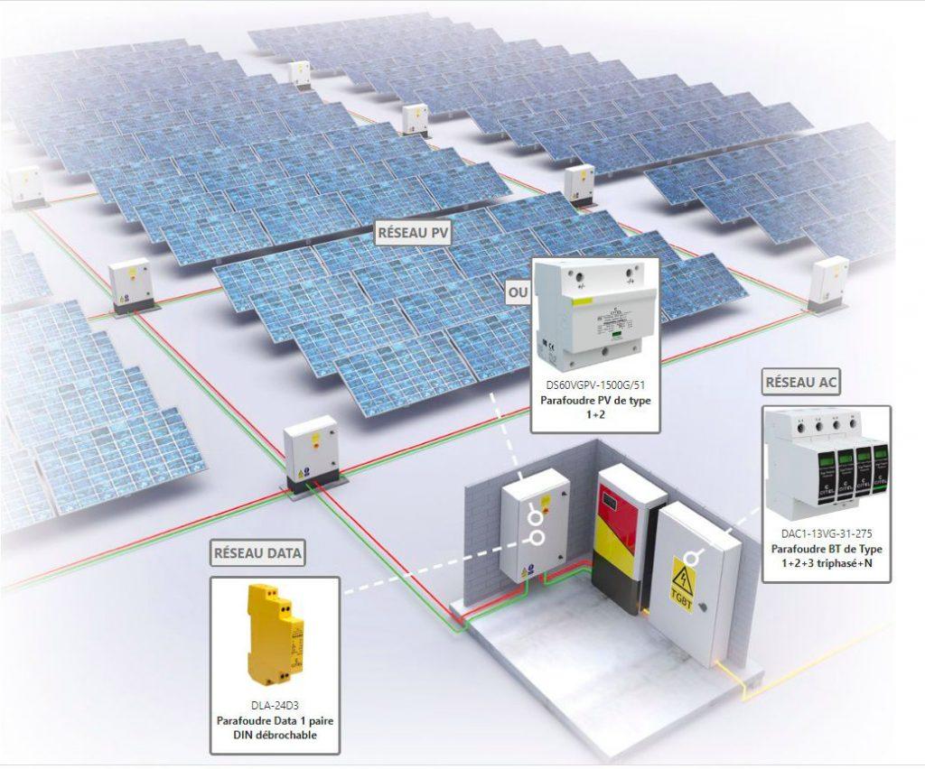 Toiture ferme solaire