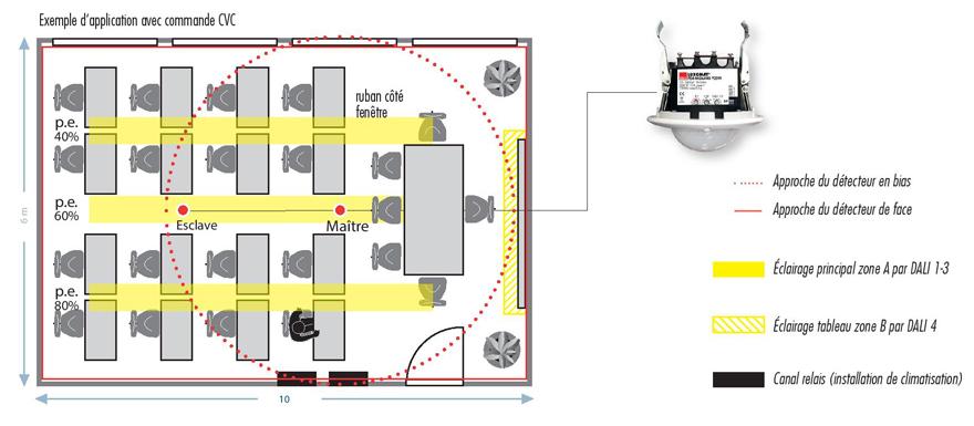 B.E.G. LUXOMAT PD4-M-DAA4G – Exemple d'application avec commande CVC © B.E.G.